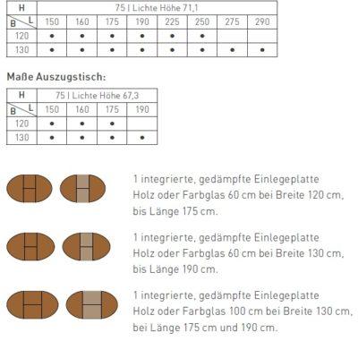 Tisch Girado ellipsenförmig, Größen- und Typenübersicht